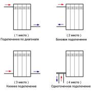 Отопительное оборудование и системы: о способах монтажа радиаторов