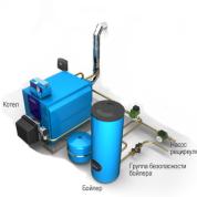 Популярное отопительное оборудование: котел с бойлером косвенного нагрева
