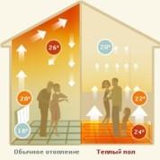 Эффект пассивной саморегуляции системы тёплого водяного пола