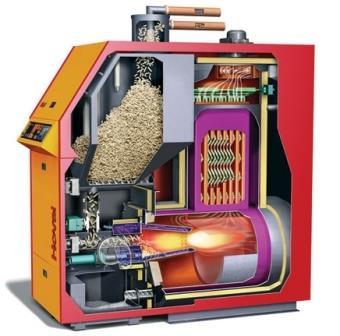 Особенности пиролизных котлов отопления