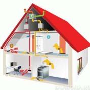 Какие существуют требования к котельной в частном доме