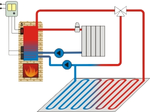 Подключение водяного тёплого пола совместно с радиаторами