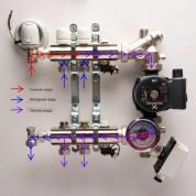 Автоматика для управления водяным тёплым полом