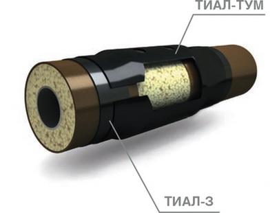 Термоусадочные муфты для ремонта труб водоснабжения