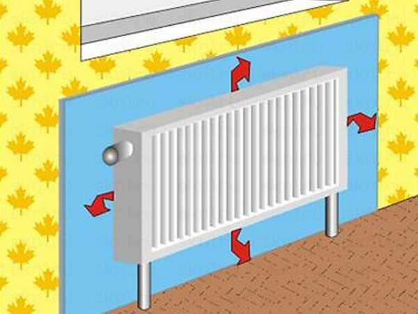 Можно ли повысить теплоотдачу радиаторов